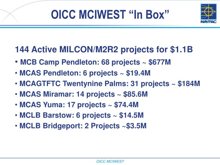 144 Active MILCON/M2R2 projects for $1.1B
