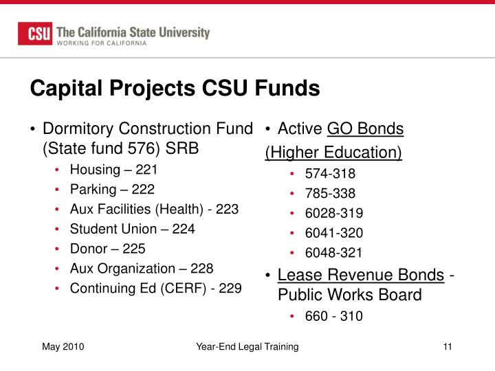 Capital Projects CSU Funds