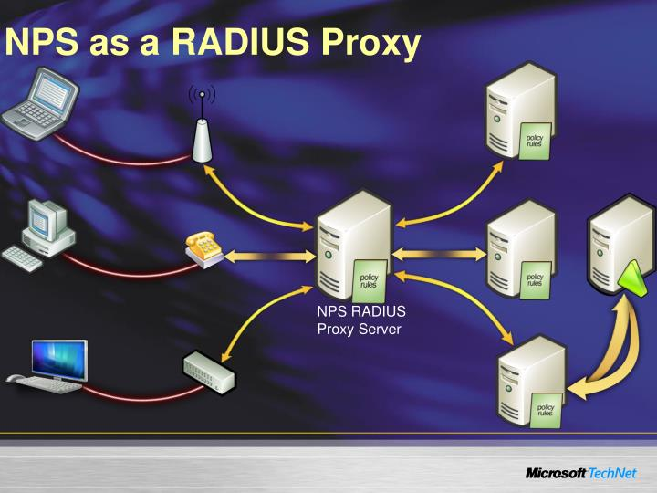 NPS as a RADIUS Proxy