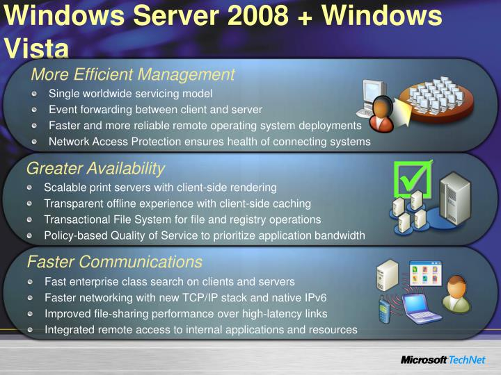 Windows Server 2008 + Windows Vista