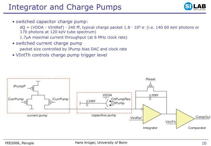 Integrator and Charge Pumps