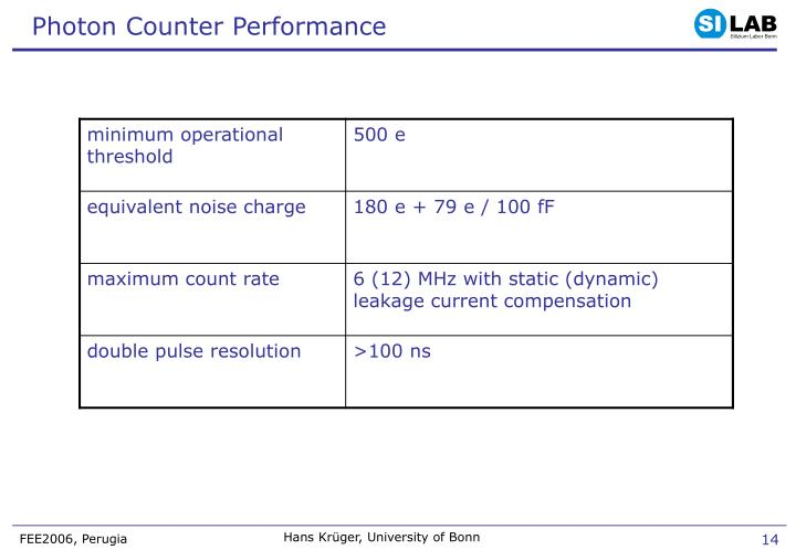 Photon Counter Performance
