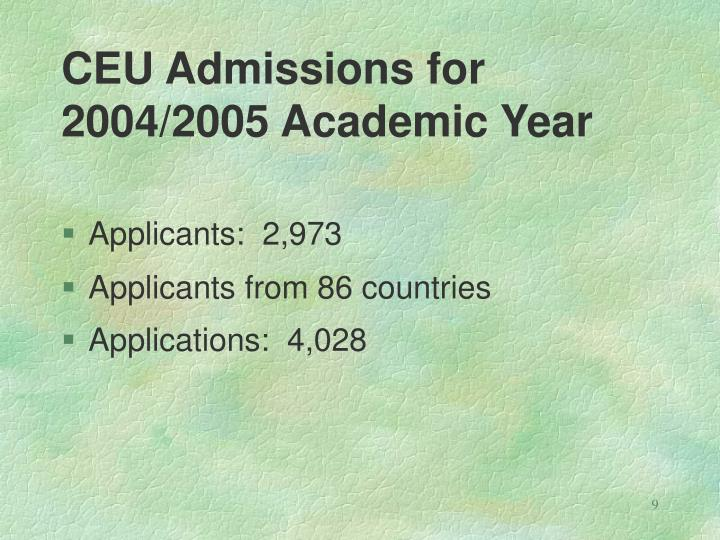 CEU Admissions for 2004/2005 Academic Year