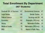 total enrollment by department 967 students