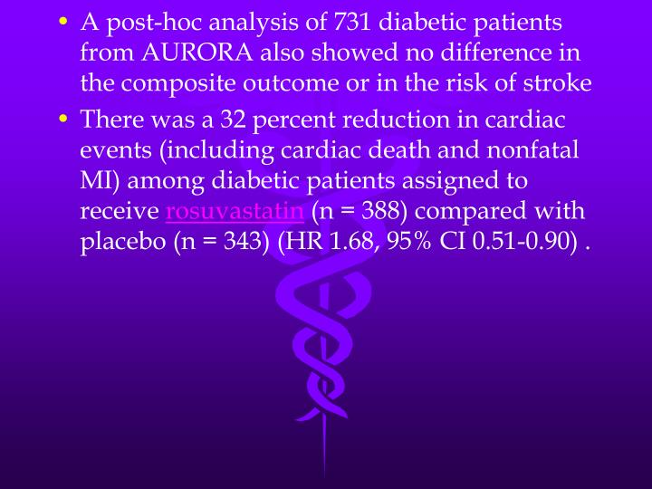 A post-hoc analysis of 731 diabetic patients from AURORA also showed no difference in the composite outcome or in the risk of