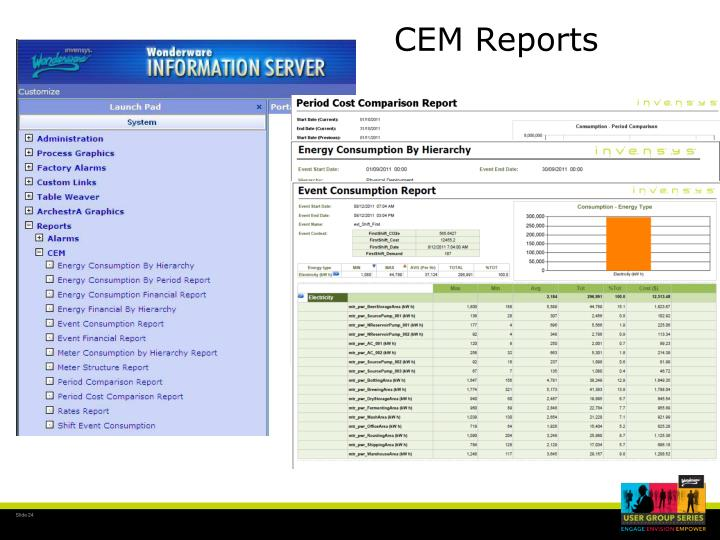CEM Reports