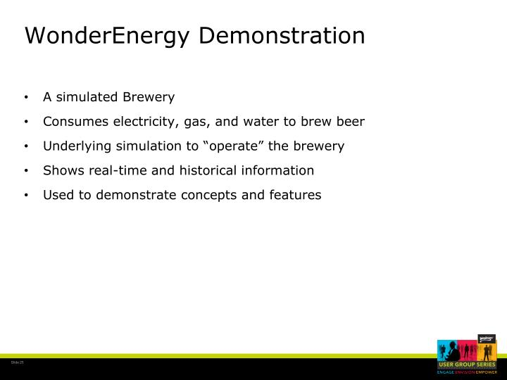 WonderEnergy Demonstration