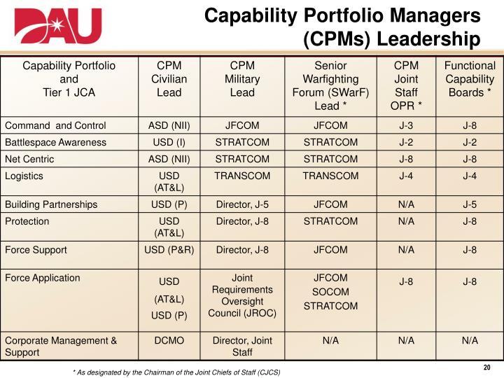Capability Portfolio Managers