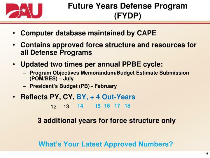 Future Years Defense Program