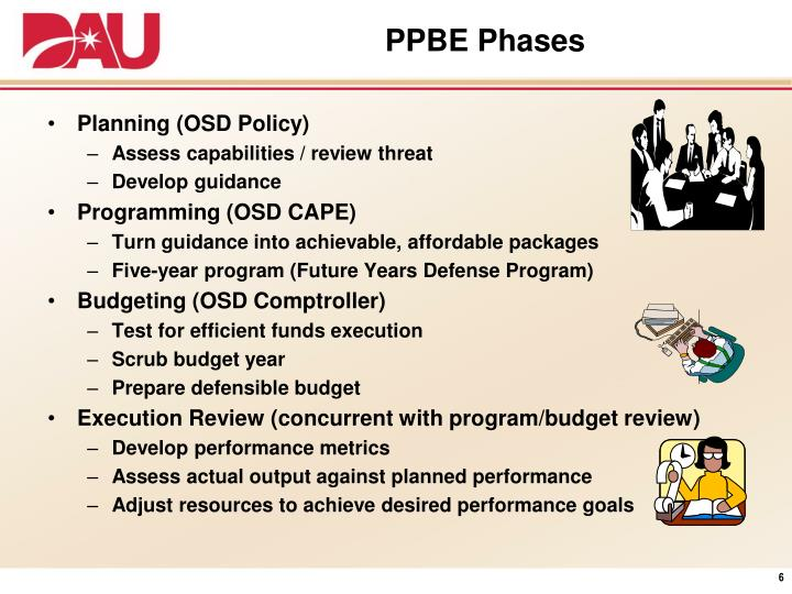 PPBE Phases