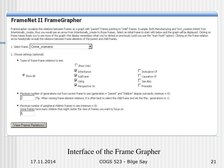 Interface of the Frame Grapher