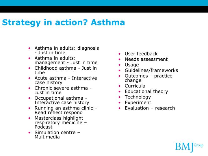 Strategy in action? Asthma