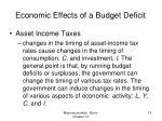 economic effects of a budget deficit7
