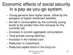 economic effects of social security in a pay as you go system1