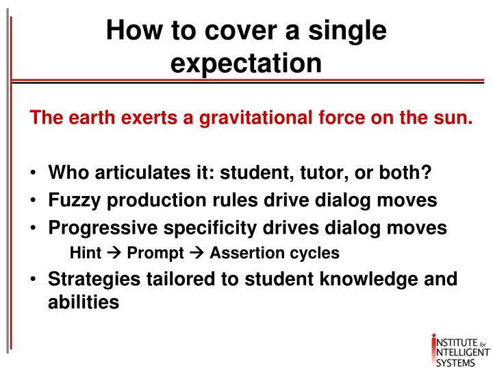 How to cover a single expectation