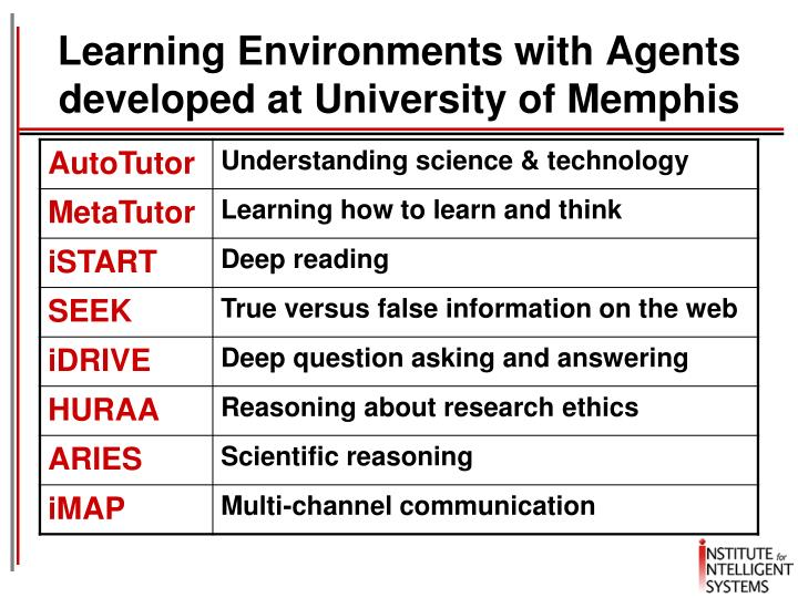 Learning Environments with Agents developed at University of Memphis