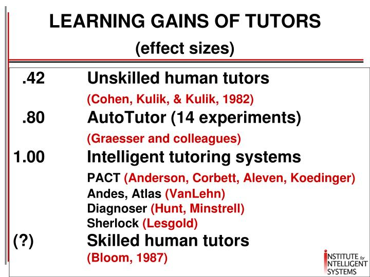 LEARNING GAINS OF TUTORS