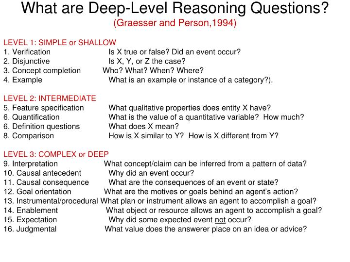 What are Deep-Level Reasoning Questions?