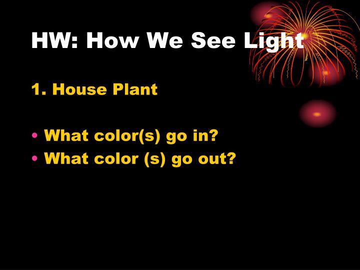 HW: How We See Light