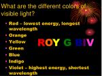what are the different colors of visible light