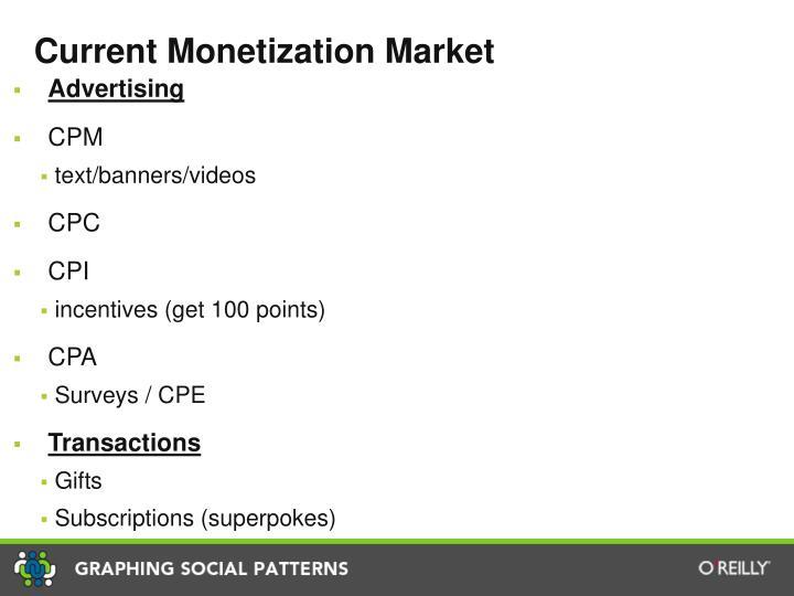 Current Monetization Market