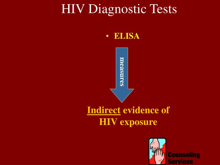 HIV Diagnostic Tests