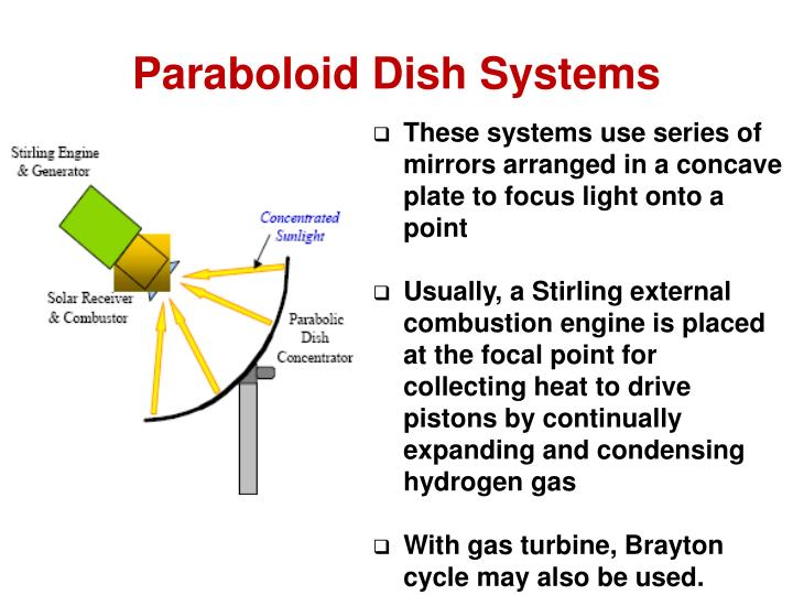 Paraboloid Dish Systems