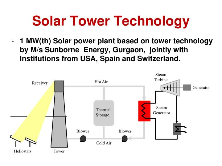 Solar Tower Technology