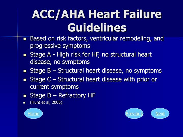 ACC/AHA Heart Failure Guidelines