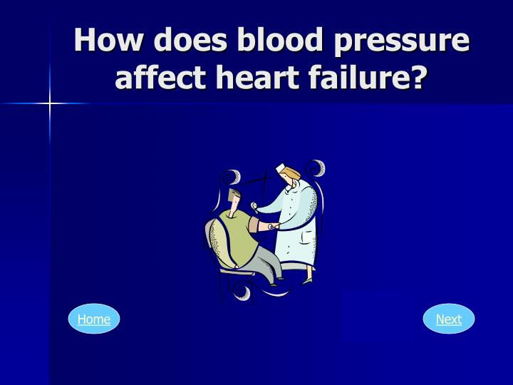 How does blood pressure affect heart failure?