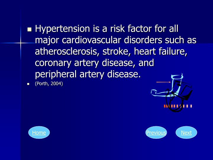 Hypertension is a risk factor for all major cardiovascular disorders such as atherosclerosis, stroke, heart failure, coronary artery disease, and peripheral artery disease.