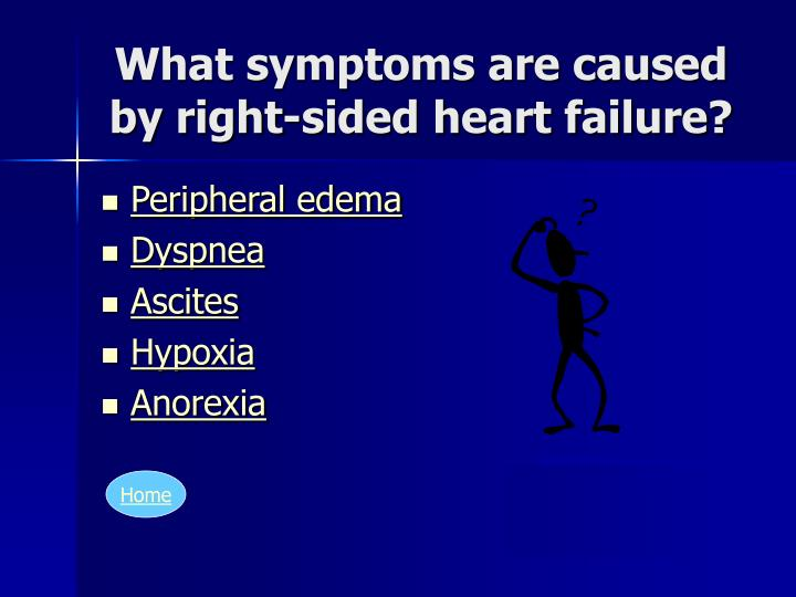 What symptoms are caused by right-sided heart failure?