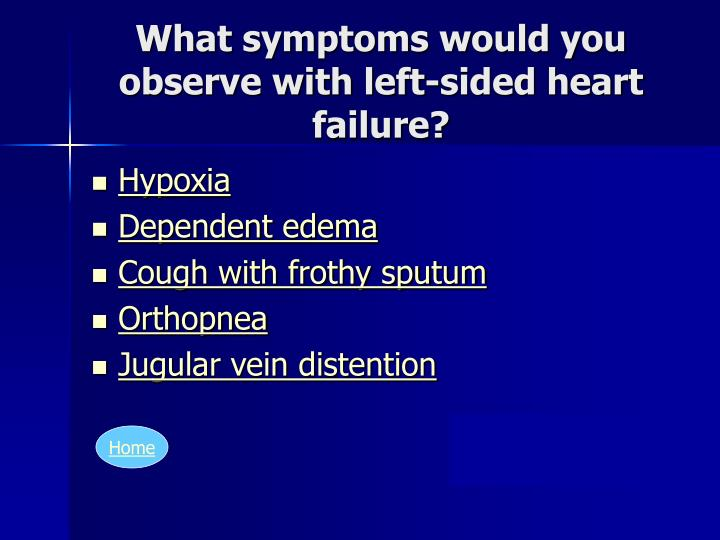 What symptoms would you observe with left-sided heart failure?