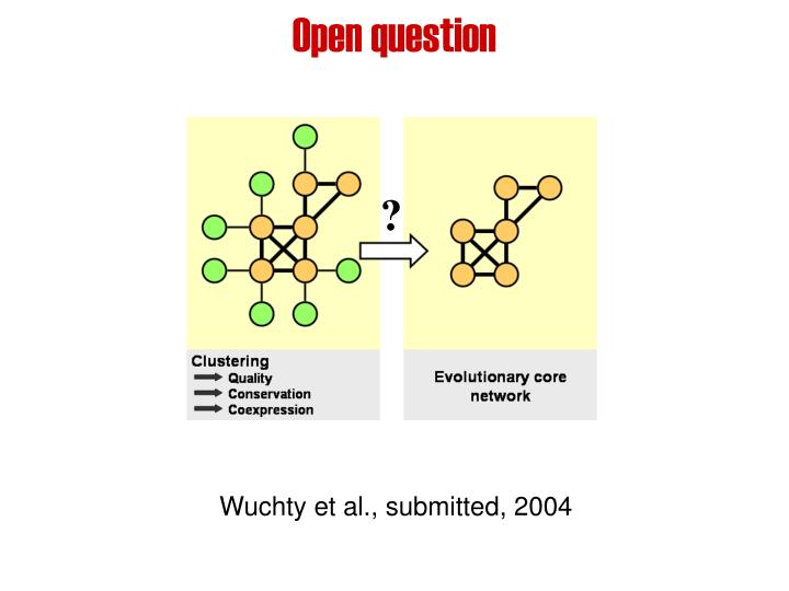 Open question