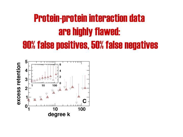 Protein-protein interaction data
