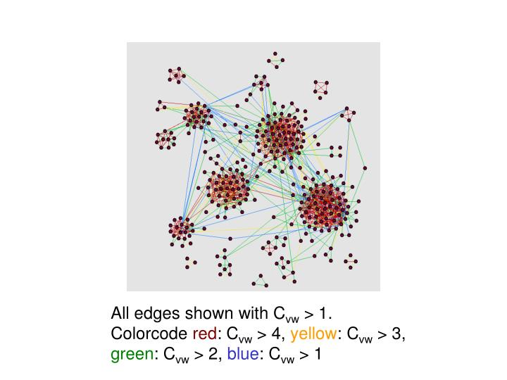 All edges shown with C