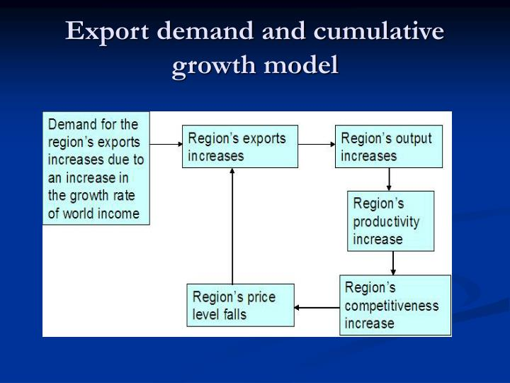 Export demand and cumulative growth model
