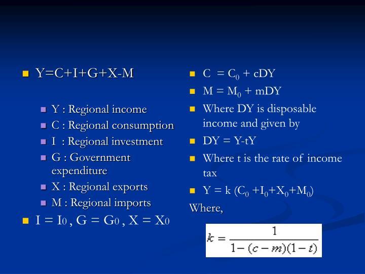 Y=C+I+G+X-M