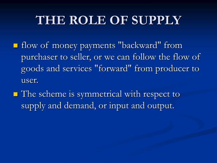 THE ROLE OF SUPPLY