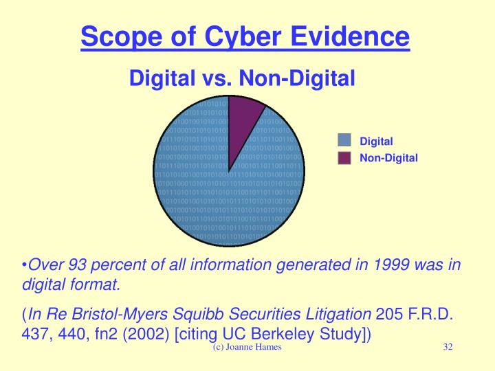 Scope of Cyber Evidence