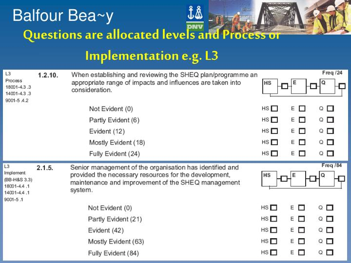 Questions are allocated levels and Process or Implementation e.g. L3