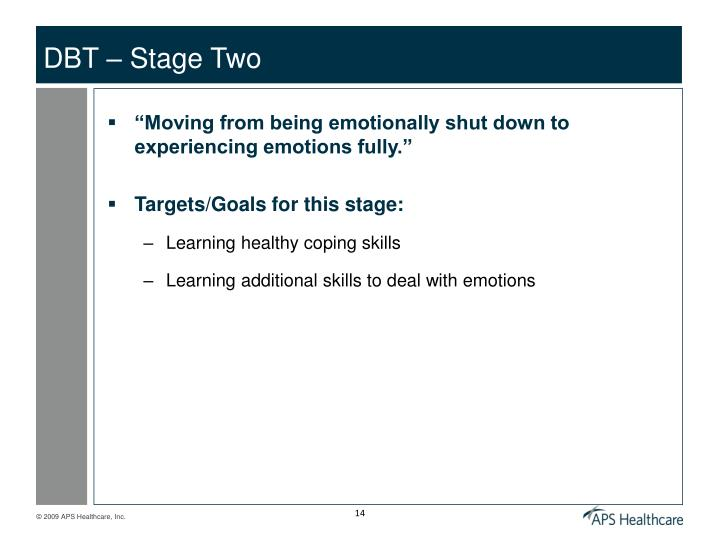 DBT – Stage Two