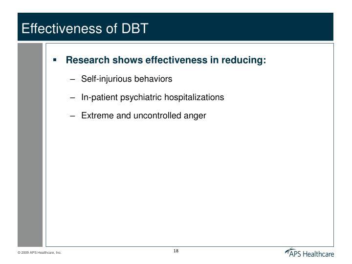 Effectiveness of DBT
