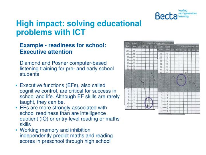 High impact: solving educational problems with ICT