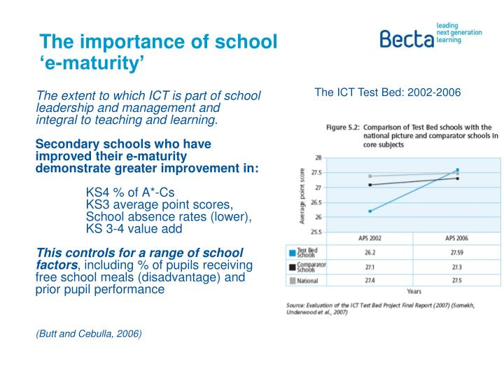 The importance of school 'e-maturity'