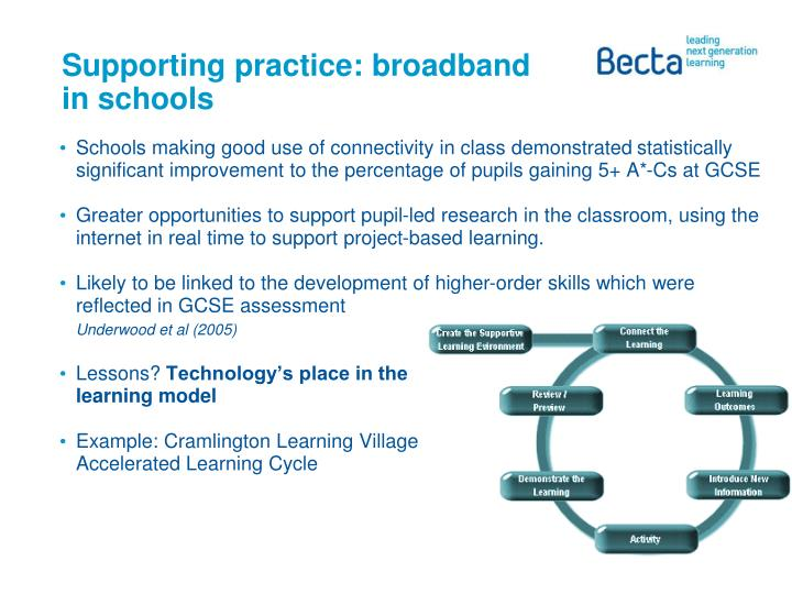 Supporting practice: broadband in schools