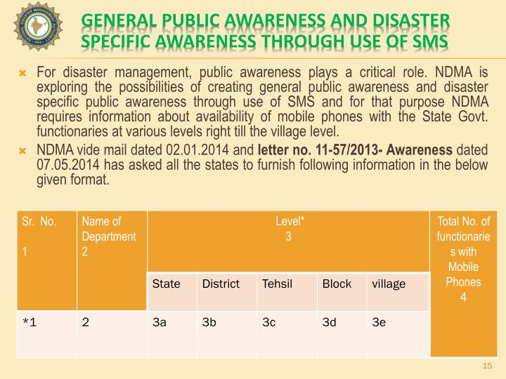 essay generating awareness disaster management Generating textual storyline to improve situation awareness in disaster management wubai zhou, chao shen, tao li, shu-ching chen, ning xie school of computing and information sciences.