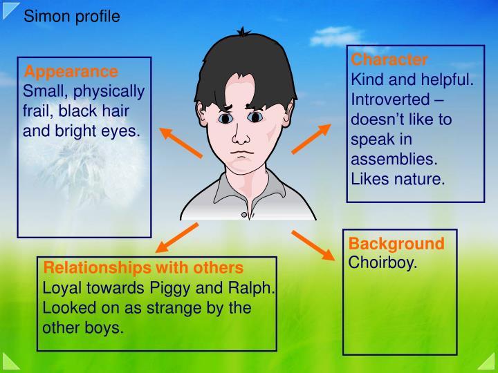 Simon profile