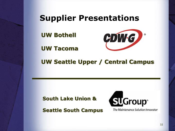 Supplier Presentations
