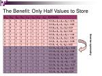 the benefit only half values to store